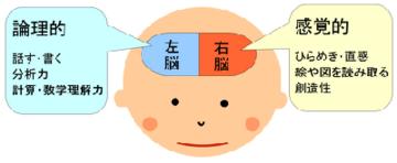 利き脳‐2.png
